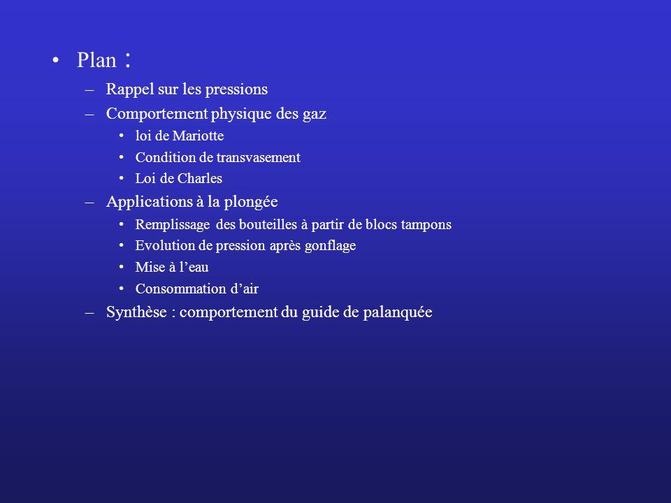 Plan : –Rappel sur les pressions –Comportement physique des gaz loi de Mariotte Condition de transvasement Loi de Charles –Applications à la plongée R