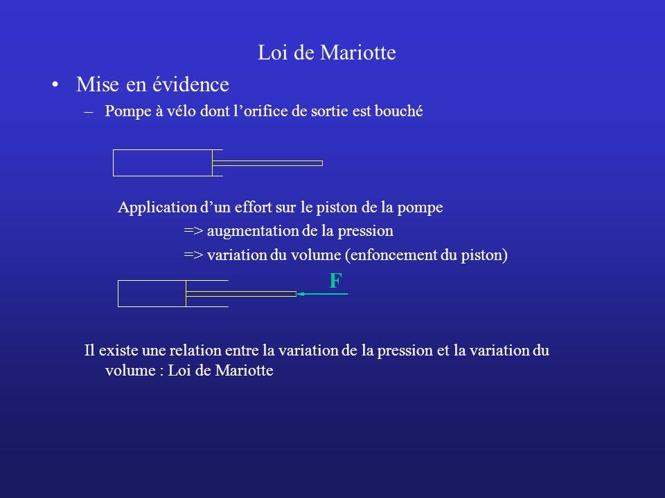 Loi de Mariotte Enoncé de la loi –Dans un système fermé le produit Pression * Volume se conserve P initial * V initial = P final * V final –système fermé : pas de fuite dair –La loi de Mariotte signifie que la quantité dair dans le système est constante –P*V représentant la quantité dair => Qté (l.b) = P(b) * V(l)