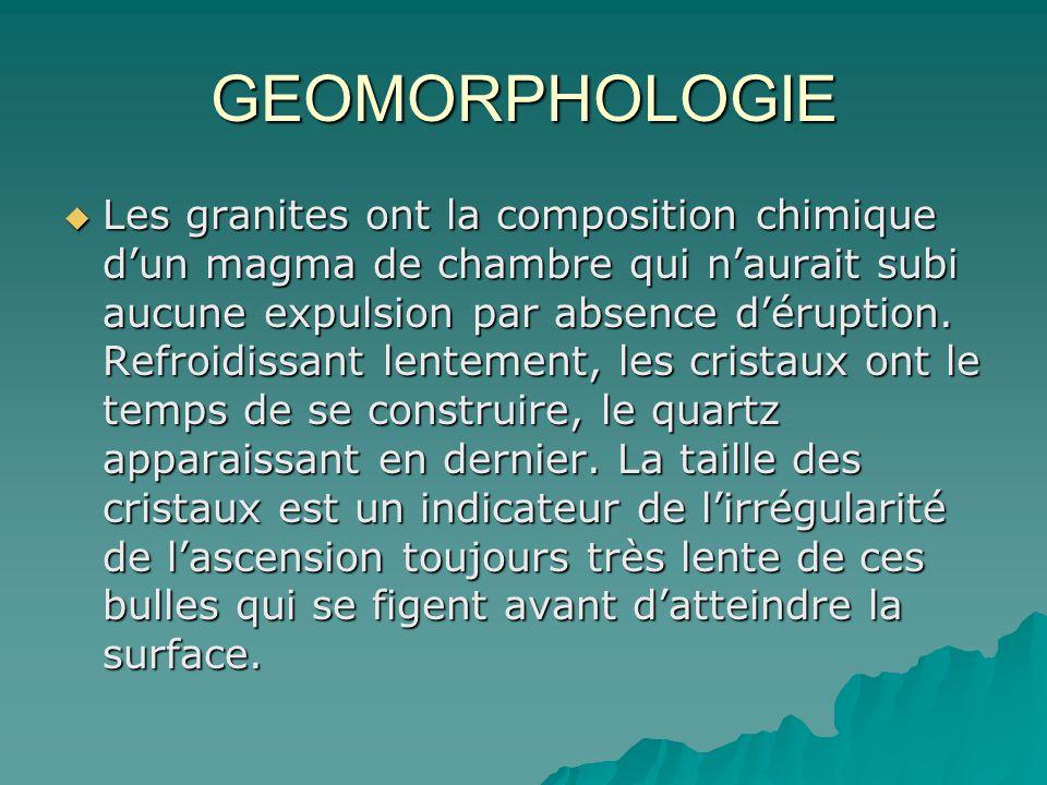 GEOMORPHOLOGIE Les granites ont la composition chimique dun magma de chambre qui naurait subi aucune expulsion par absence déruption. Refroidissant le