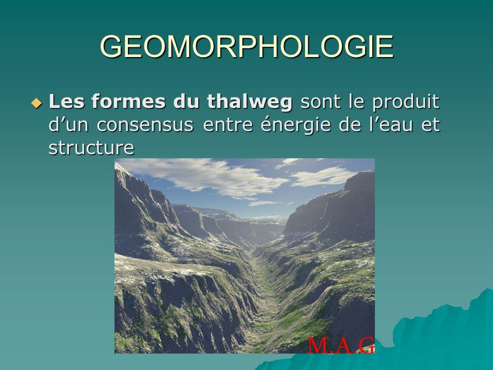 GEOMORPHOLOGIE Les formes du thalweg sont le produit dun consensus entre énergie de leau et structure Les formes du thalweg sont le produit dun consen