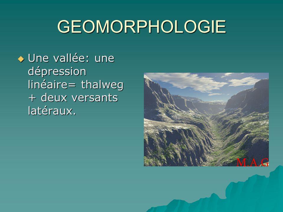 GEOMORPHOLOGIE Une vallée: une dépression linéaire= thalweg + deux versants latéraux. Une vallée: une dépression linéaire= thalweg + deux versants lat