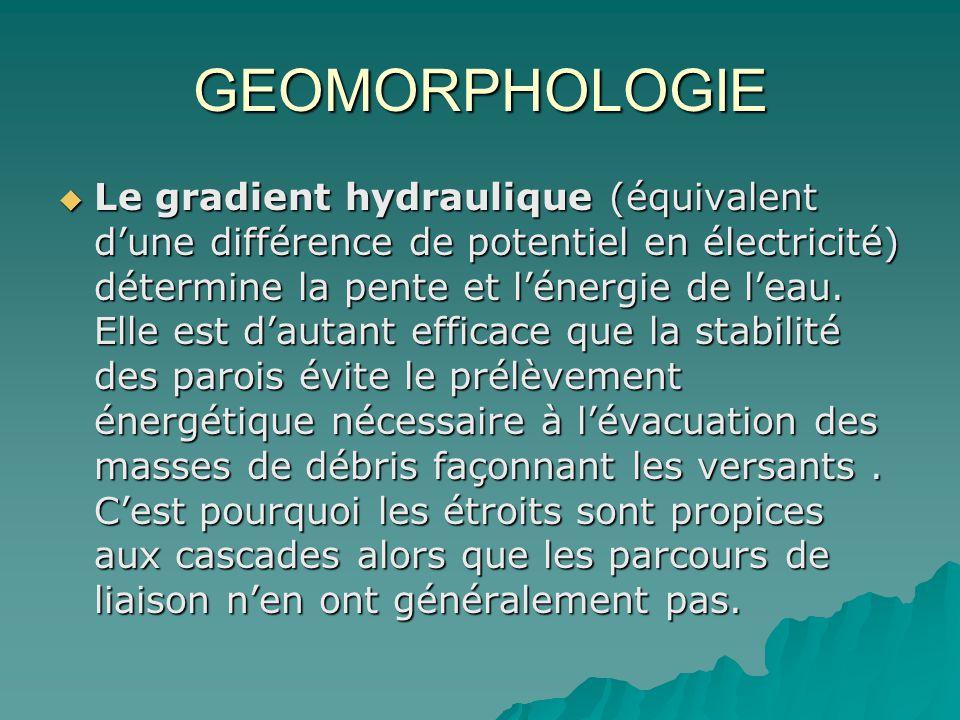 GEOMORPHOLOGIE Le gradient hydraulique (équivalent dune différence de potentiel en électricité) détermine la pente et lénergie de leau. Elle est dauta