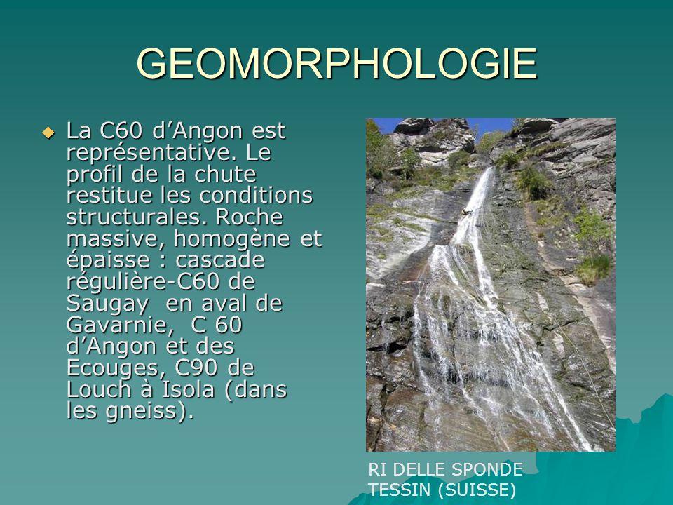 GEOMORPHOLOGIE La C60 dAngon est représentative. Le profil de la chute restitue les conditions structurales. Roche massive, homogène et épaisse : casc