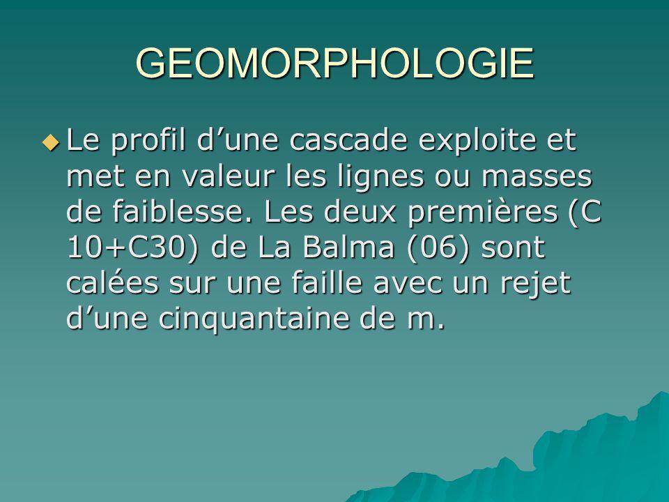 GEOMORPHOLOGIE Le profil dune cascade exploite et met en valeur les lignes ou masses de faiblesse. Les deux premières (C 10+C30) de La Balma (06) sont