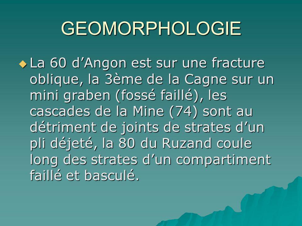 GEOMORPHOLOGIE La 60 dAngon est sur une fracture oblique, la 3ème de la Cagne sur un mini graben (fossé faillé), les cascades de la Mine (74) sont au