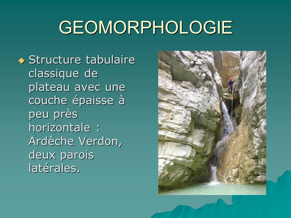 GEOMORPHOLOGIE Structure tabulaire classique de plateau avec une couche épaisse à peu près horizontale : Ardèche Verdon, deux parois latérales. Struct