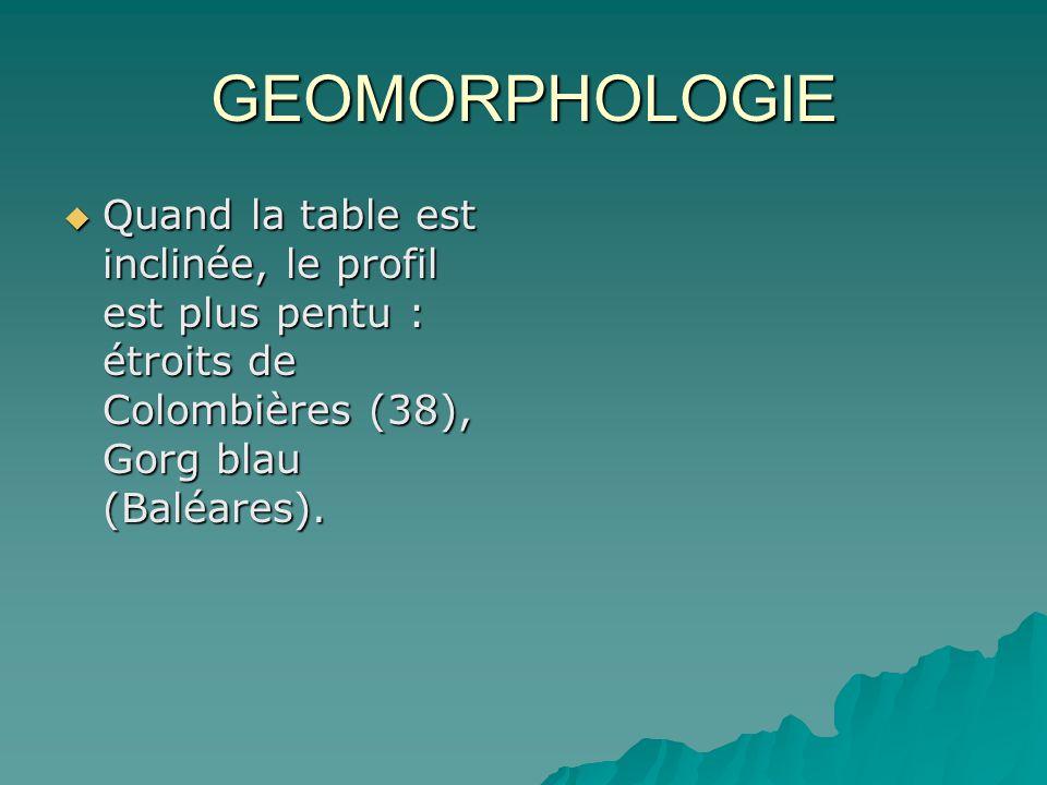 GEOMORPHOLOGIE Quand la table est inclinée, le profil est plus pentu : étroits de Colombières (38), Gorg blau (Baléares). Quand la table est inclinée,