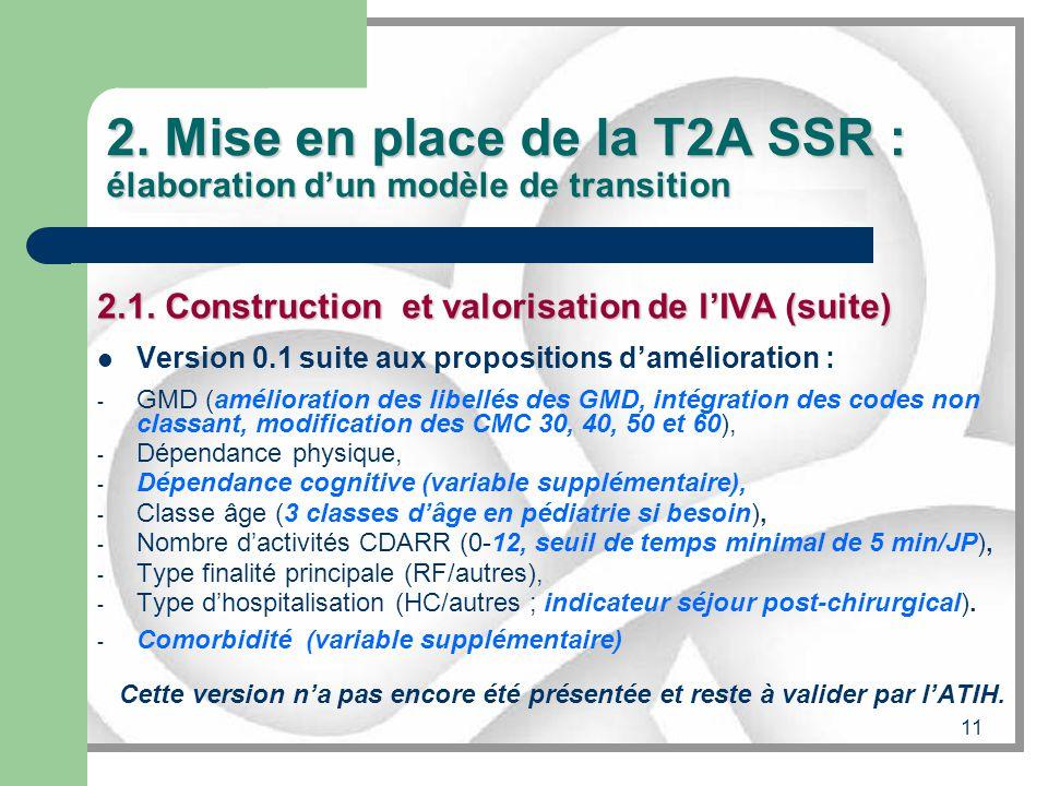 11 2. Mise en place de la T2A SSR : élaboration dun modèle de transition 2.1. Construction et valorisation de lIVA (suite) Version 0.1 suite aux propo