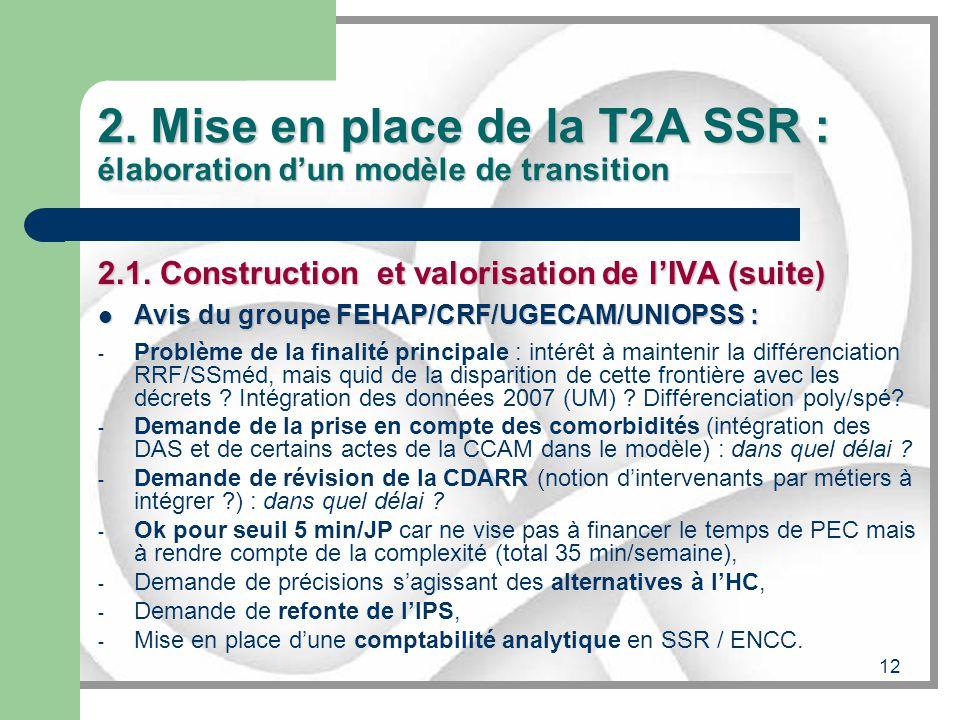 12 2. Mise en place de la T2A SSR : élaboration dun modèle de transition 2.1. Construction et valorisation de lIVA (suite) Avis du groupe FEHAP/CRF/UG