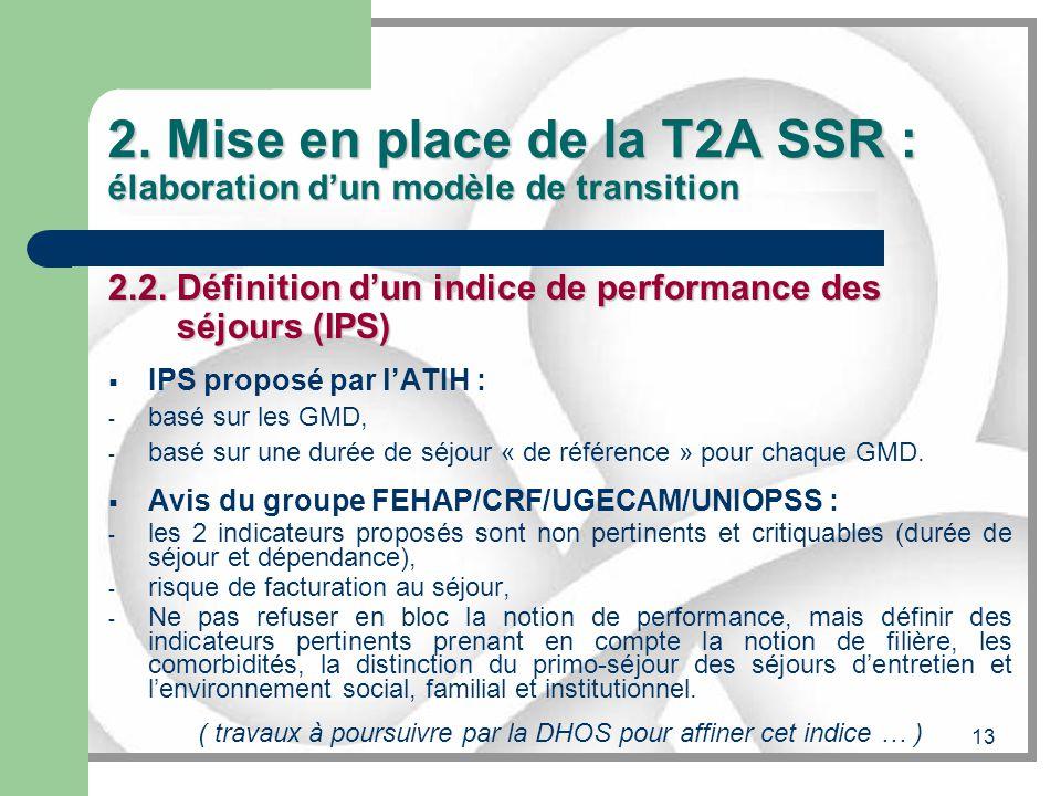 13 2. Mise en place de la T2A SSR : élaboration dun modèle de transition 2.2. Définition dun indice de performance des séjours (IPS) IPS proposé par l