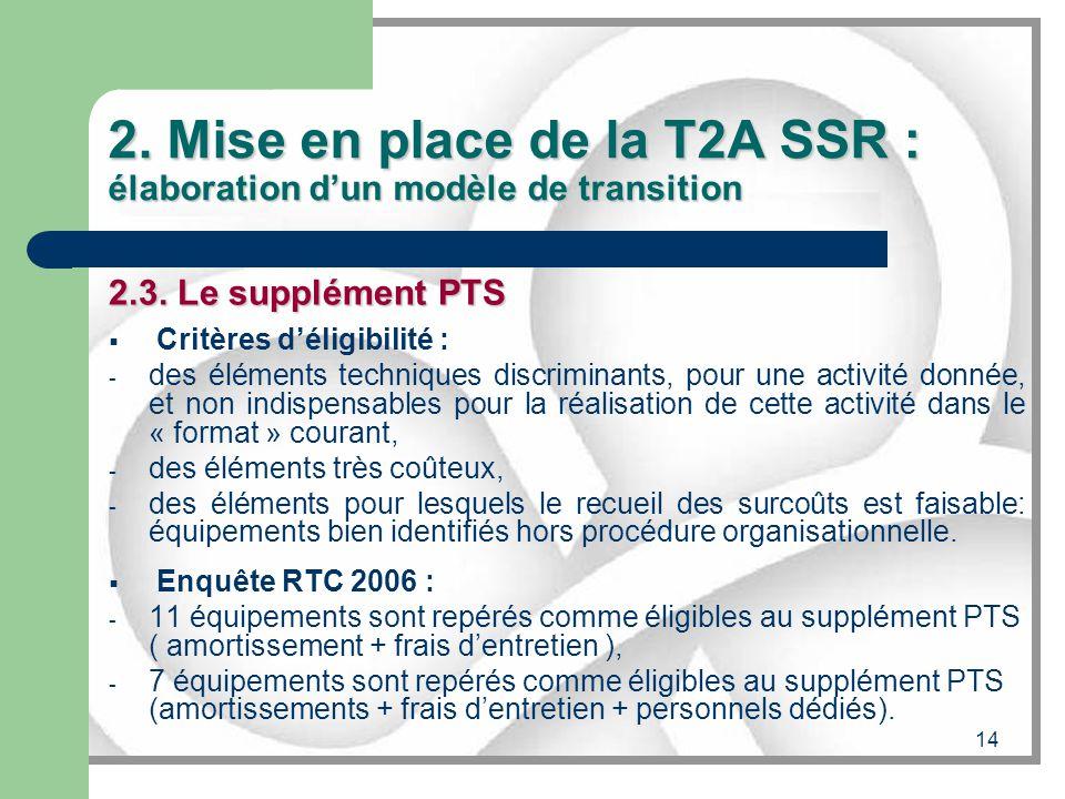 14 2. Mise en place de la T2A SSR : élaboration dun modèle de transition 2.3. Le supplément PTS Critères déligibilité : - des éléments techniques disc
