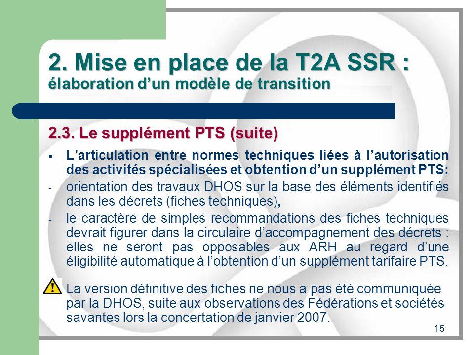 15 2. Mise en place de la T2A SSR : élaboration dun modèle de transition 2.3. Le supplément PTS (suite) Larticulation entre normes techniques liées à