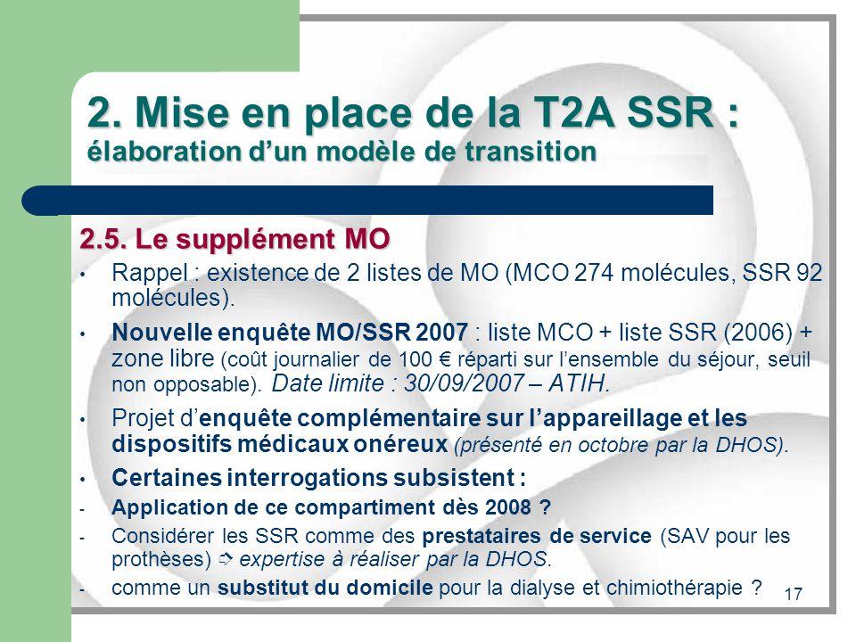 17 2. Mise en place de la T2A SSR : élaboration dun modèle de transition 2.5. Le supplément MO Rappel : existence de 2 listes de MO (MCO 274 molécules