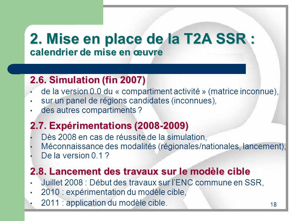 18 2. Mise en place de la T2A SSR : calendrier de mise en œuvre 2.6. Simulation (fin 2007) de la version 0.0 du « compartiment activité » (matrice inc