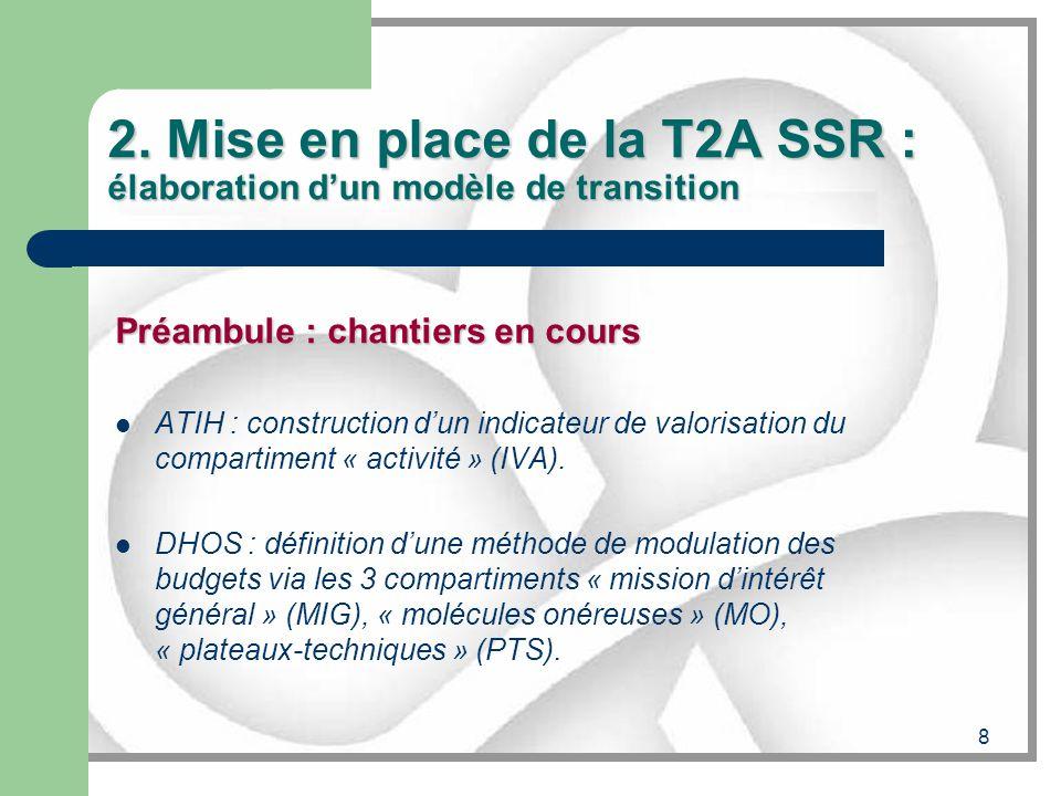 8 2. Mise en place de la T2A SSR : élaboration dun modèle de transition Préambule : chantiers en cours ATIH : construction dun indicateur de valorisat