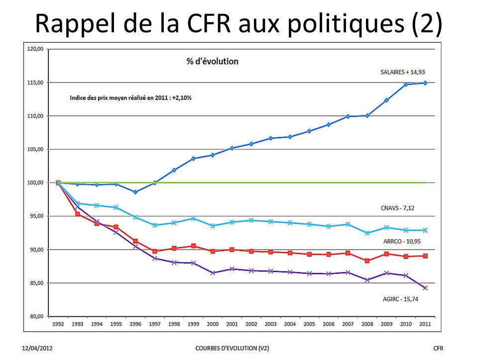 Rappel de la CFR aux politiques (2)
