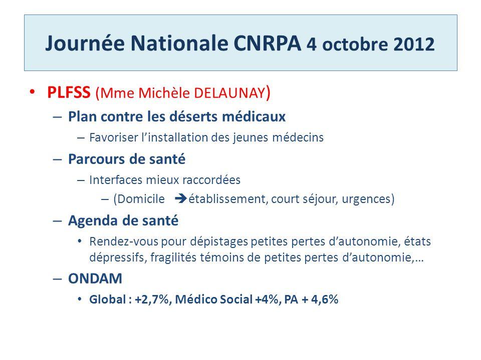 Journée Nationale CNRPA 4 octobre 2012 PLFSS (Mme Michèle DELAUNAY ) – Plan contre les déserts médicaux – Favoriser linstallation des jeunes médecins