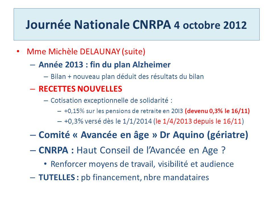 Journée Nationale CNRPA 4 octobre 2012 Mme Michèle DELAUNAY (suite) – Année 2013 : fin du plan Alzheimer – Bilan + nouveau plan déduit des résultats d