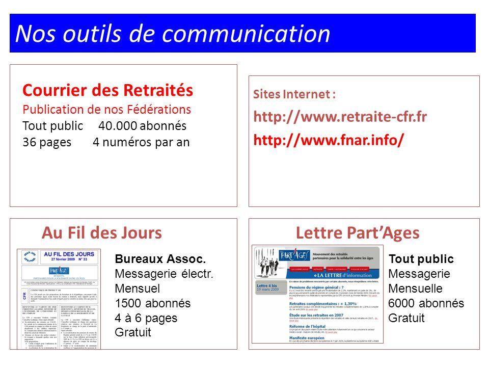 Nos outils de communication Bureaux Assoc. Messagerie électr. Mensuel 1500 abonnés 4 à 6 pages Gratuit Tout public Messagerie Mensuelle 6000 abonnés G