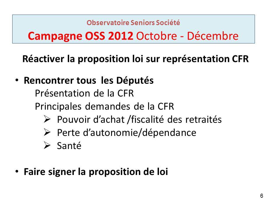 Observatoire Seniors Société Campagne OSS 2012 Octobre - Décembre 6 Réactiver la proposition loi sur représentation CFR Rencontrer tous les Députés Pr