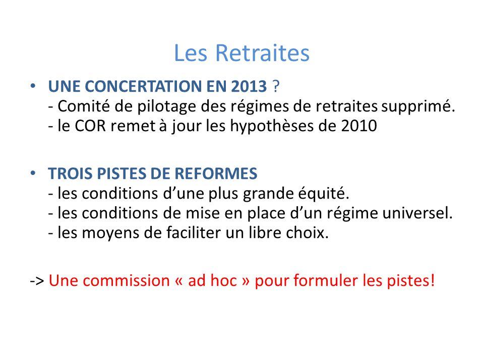 Les Retraites UNE CONCERTATION EN 2013 ? - Comité de pilotage des régimes de retraites supprimé. - le COR remet à jour les hypothèses de 2010 TROIS PI