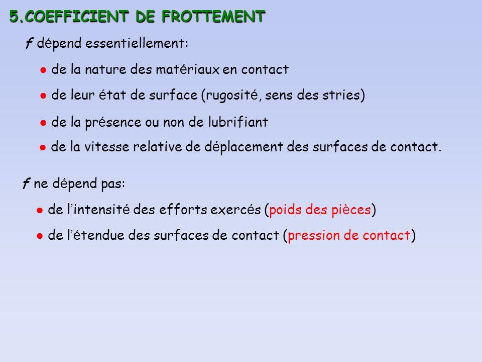 5.COEFFICIENT DE FROTTEMENT f d é pend essentiellement: de la nature des mat é riaux en contact de leur é tat de surface (rugosit é, sens des stries)