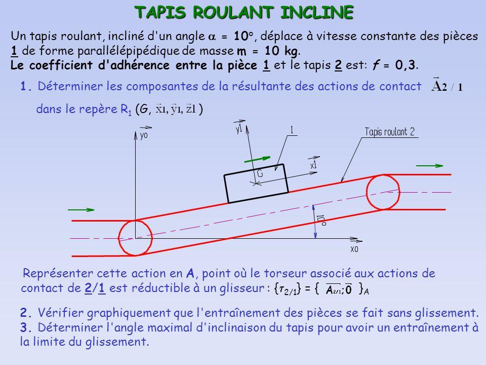 TAPIS ROULANT INCLINE dans le repère R 1 (G, ) Représenter cette action en A, point où le torseur associé aux actions de contact de 2/1 est réductible