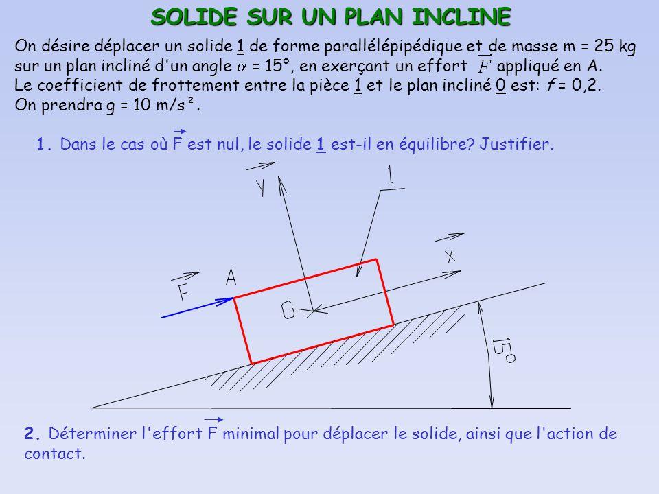SOLIDE SUR UN PLAN INCLINE On désire déplacer un solide 1 de forme parallélépipédique et de masse m = 25 kg sur un plan incliné d'un angle = 15°, en e