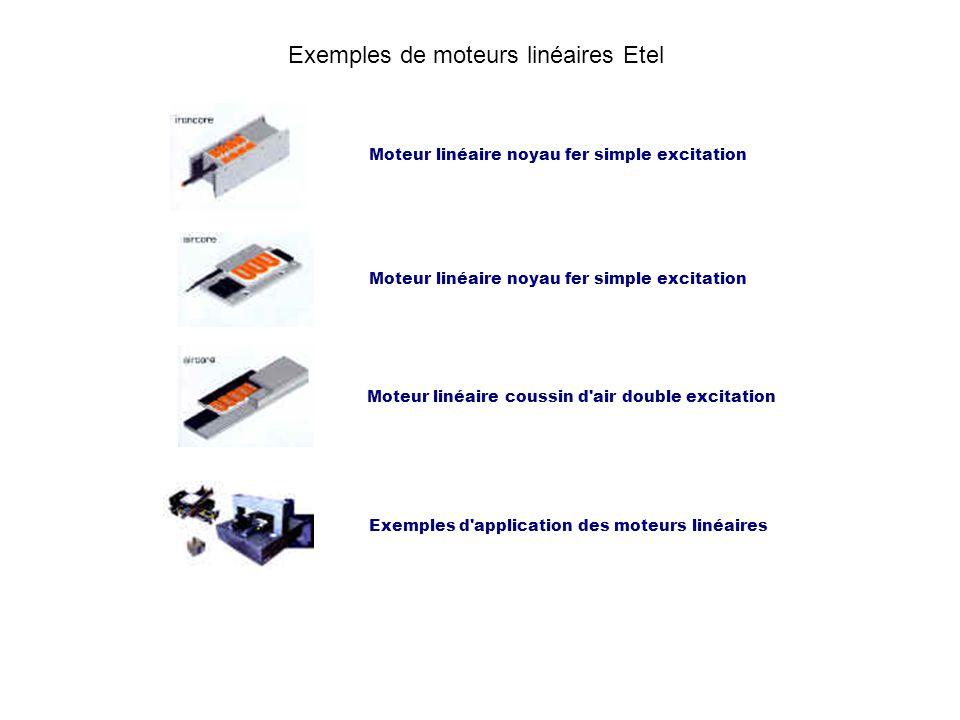 Exemples de moteurs linéaires Etel Moteur linéaire noyau fer simple excitation Moteur linéaire coussin d'air double excitation Exemples d'application