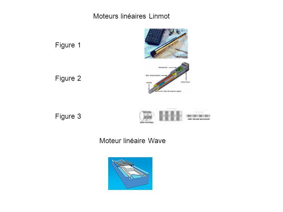 Figure 1 Figure 2 Figure 3 Moteurs linéaires Linmot Moteur linéaire Wave