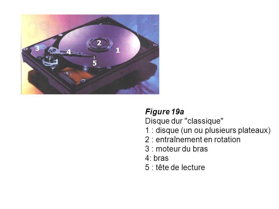 Figure 19a Disque dur