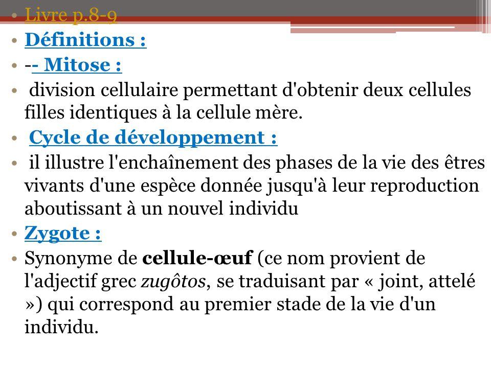 Livre p.8-9 Définitions : -- Mitose : division cellulaire permettant d'obtenir deux cellules filles identiques à la cellule mère. Cycle de développeme