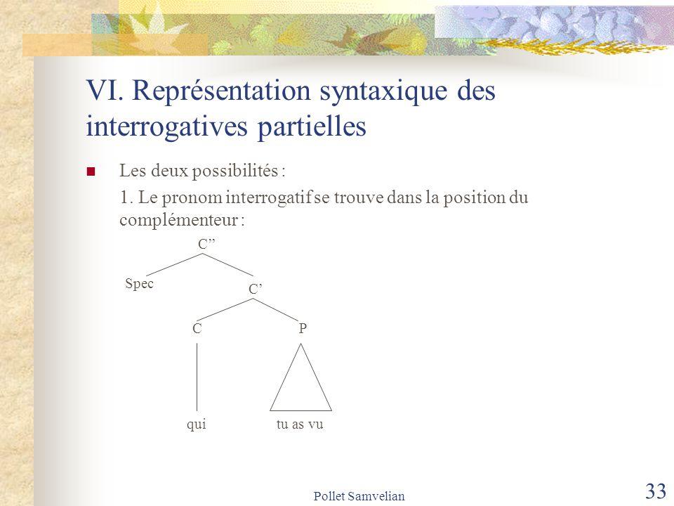 Pollet Samvelian 34 VI.Représentation syntaxique des interrogatives partielles 1.