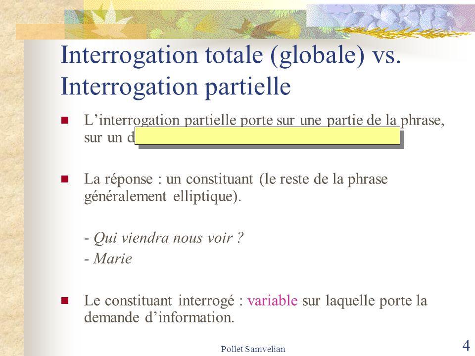 Pollet Samvelian 5 Interrogation totale (globale) vs.