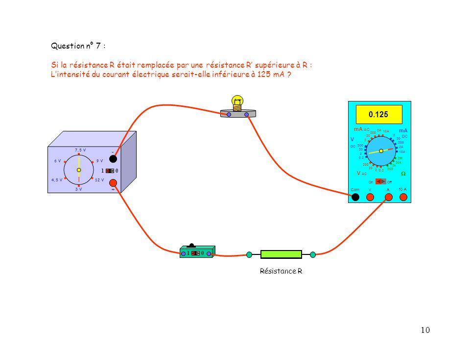 10 4,5 V12 V 3 V 9 V6 V 7,5 V + - 10 10 10 A 0.125 Com mA DC A OffOn 10A 2A 200 20 V 2 V AC mA AC V DC 2M 20k 2k 200 0.2 2 200 20 2 0.2 2 20 200 10A 2