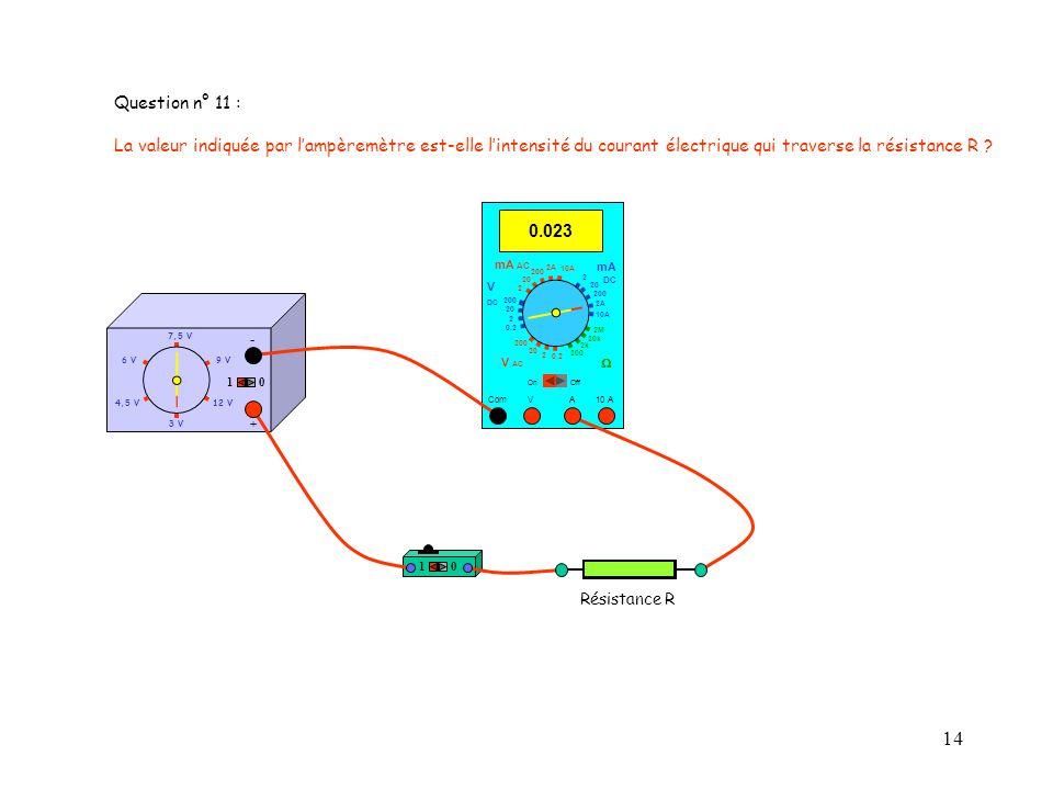 14 10 4,5 V12 V 3 V 9 V6 V 7,5 V + - Résistance R 0.023 Com mA DC A OffOn 10A 2A 200 20 V 2 V AC mA AC V DC 2M 20k 2k 200 0.2 2 200 20 2 0.2 2 20 200