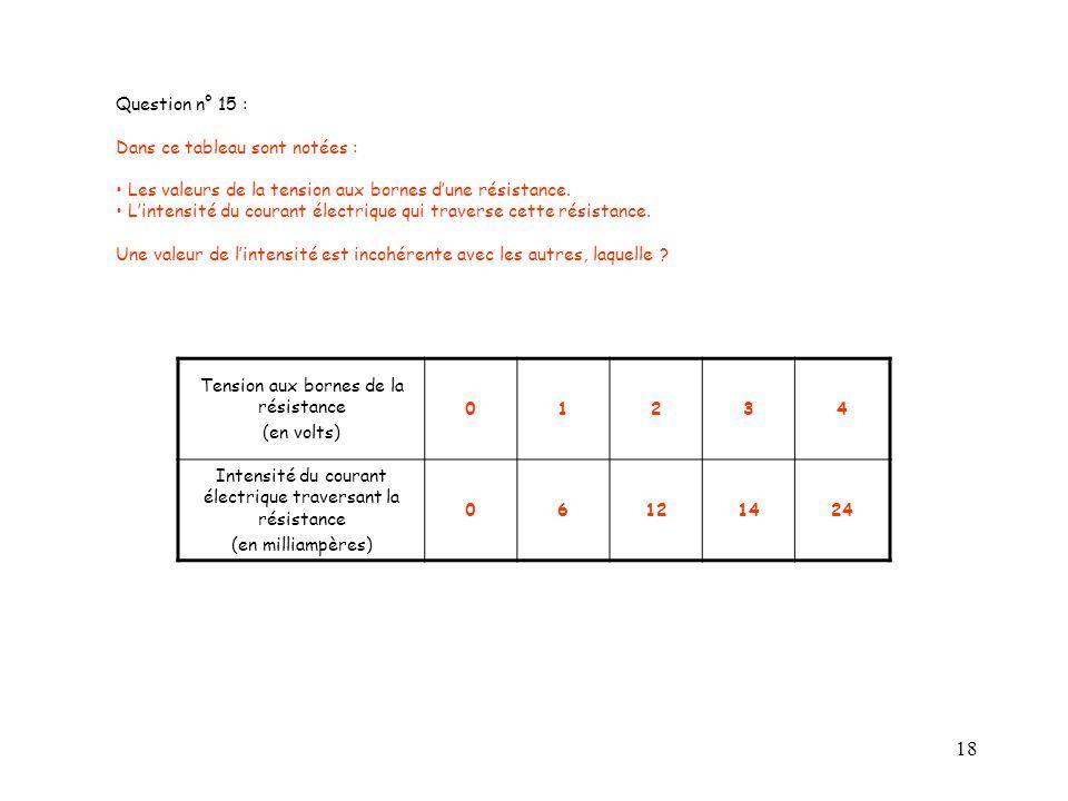 18 Question n° 15 : Dans ce tableau sont notées : Les valeurs de la tension aux bornes dune résistance. Lintensité du courant électrique qui traverse