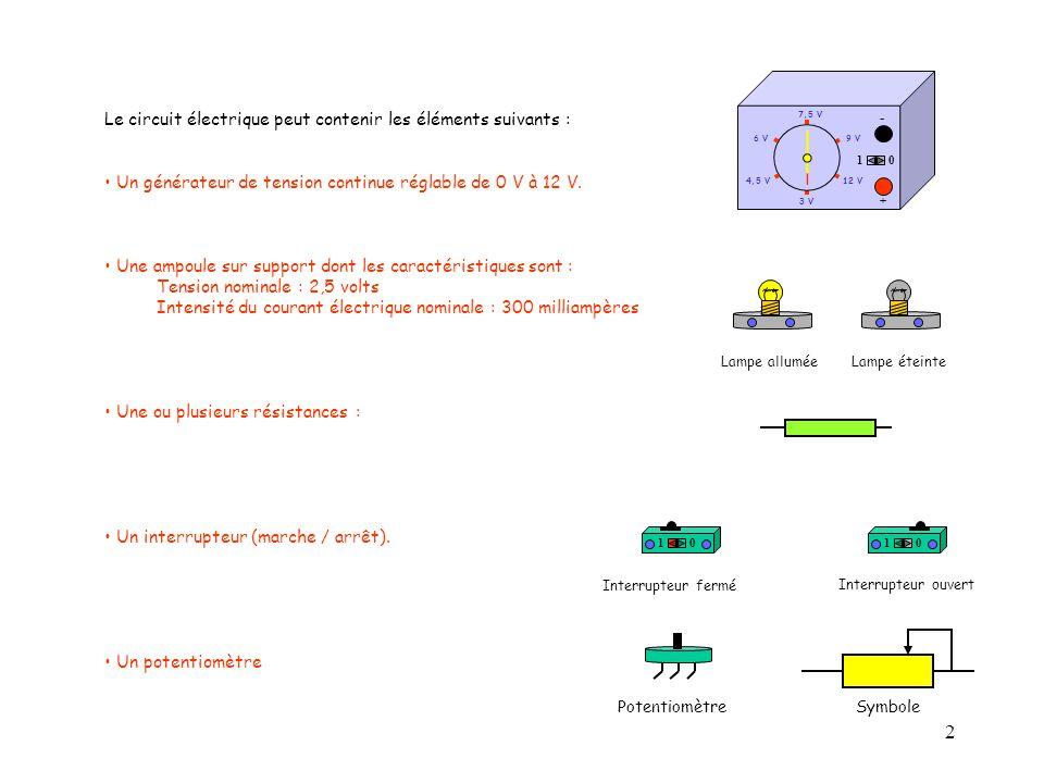 2 Le circuit électrique peut contenir les éléments suivants : Un générateur de tension continue réglable de 0 V à 12 V. Une ampoule sur support dont l