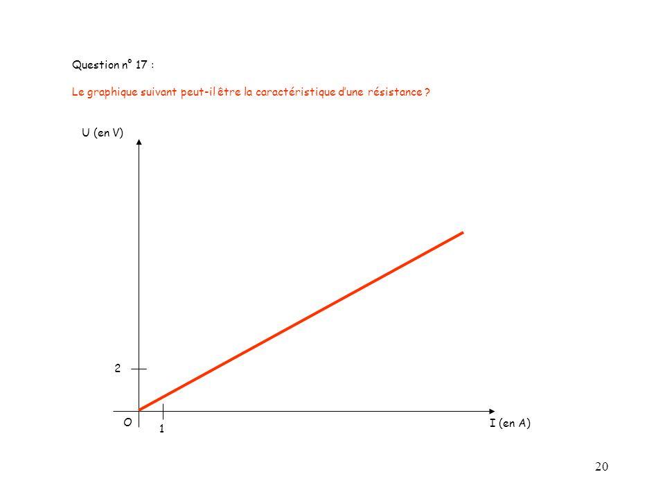 20 Question n° 17 : Le graphique suivant peut-il être la caractéristique dune résistance ? O I (en A) U (en V) 2 1