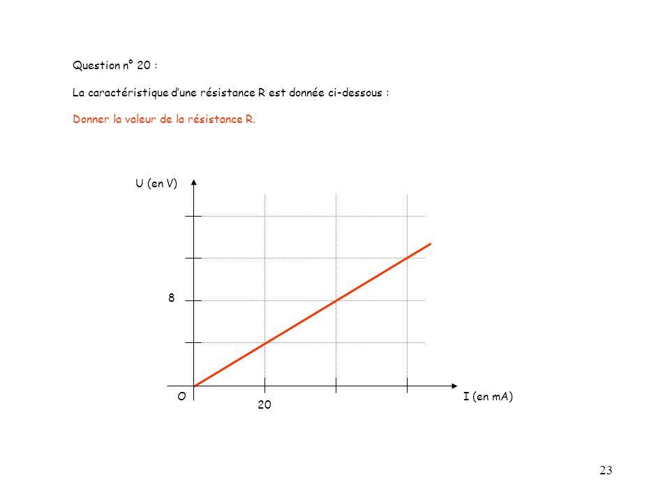 23 O I (en mA) U (en V) 8 Question n° 20 : La caractéristique dune résistance R est donnée ci-dessous : Donner la valeur de la résistance R. 20