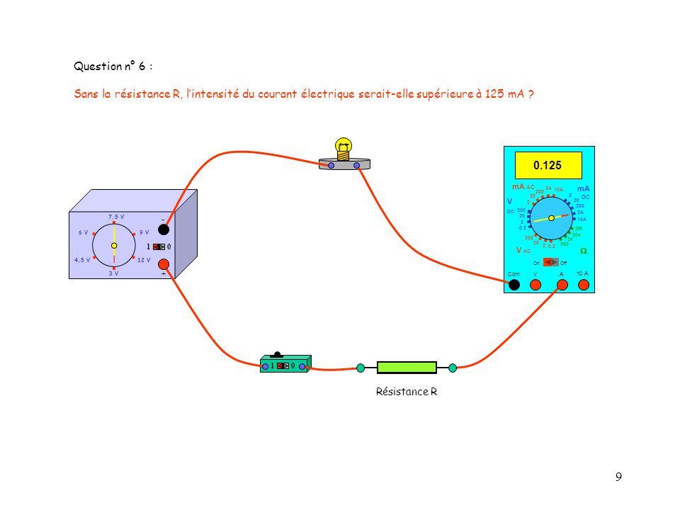 10 4,5 V12 V 3 V 9 V6 V 7,5 V + - 10 10 10 A 0.125 Com mA DC A OffOn 10A 2A 200 20 V 2 V AC mA AC V DC 2M 20k 2k 200 0.2 2 200 20 2 0.2 2 20 200 10A 2A 200 20 Résistance R Question n° 7 : Si la résistance R était remplacée par une résistance R supérieure à R : Lintensité du courant électrique serait-elle inférieure à 125 mA ?
