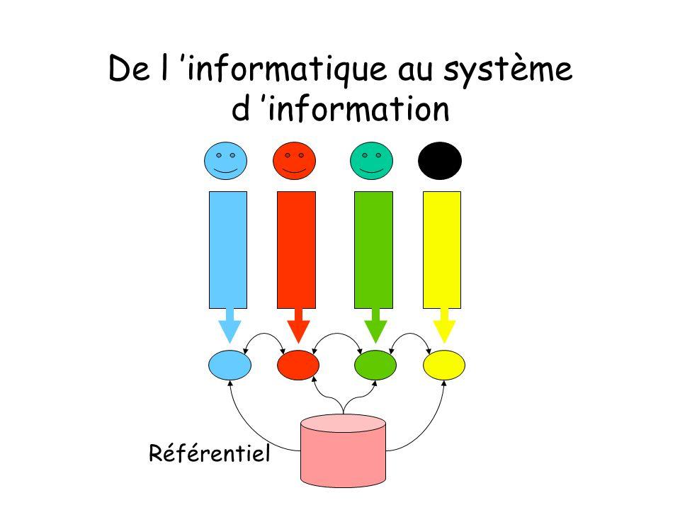 De l informatique au système d information Référentiel
