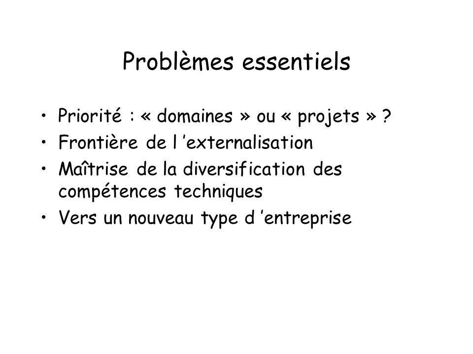 Problèmes essentiels Priorité : « domaines » ou « projets » ? Frontière de l externalisation Maîtrise de la diversification des compétences techniques