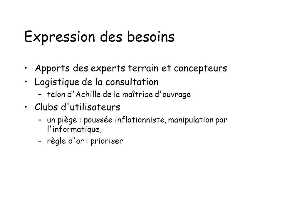 Expression des besoins Apports des experts terrain et concepteurs Logistique de la consultation –talon d'Achille de la maîtrise d'ouvrage Clubs d'util
