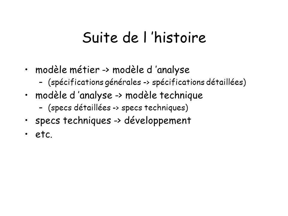 Suite de l histoire modèle métier -> modèle d analyse –(spécifications générales -> spécifications détaillées) modèle d analyse -> modèle technique –(