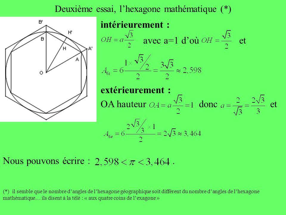 Deuxième essai, lhexagone mathématique (*) intérieurement : avec a=1 doù et extérieurement : OA hauteur donc et Nous pouvons écrire :. (*) il semble q