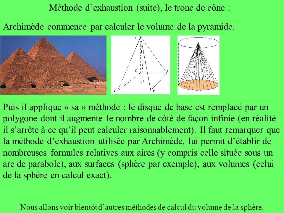 Méthode dexhaustion (suite), le tronc de cône : Archimède commence par calculer le volume de la pyramide. Puis il applique « sa » méthode : le disque