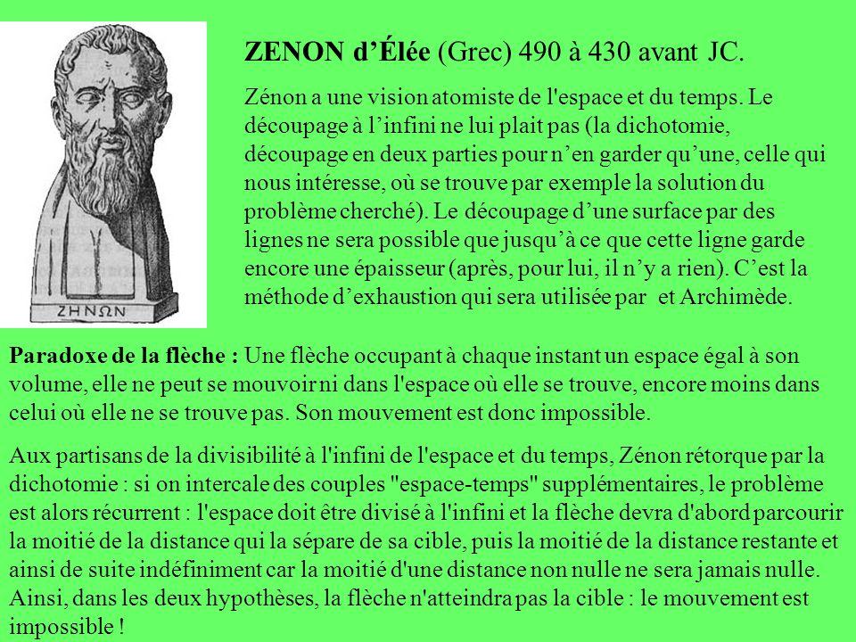ZENON dÉlée (Grec) 490 à 430 avant JC. Zénon a une vision atomiste de l'espace et du temps. Le découpage à linfini ne lui plait pas (la dichotomie, dé