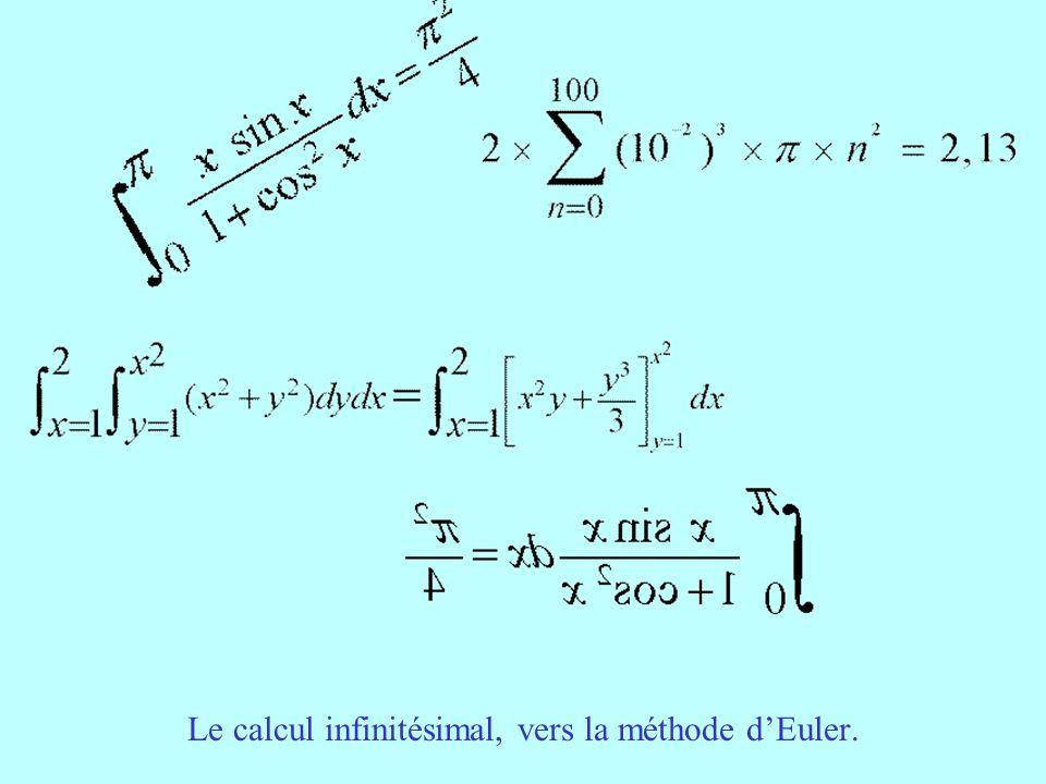 Le calcul infinitésimal, vers la méthode dEuler.
