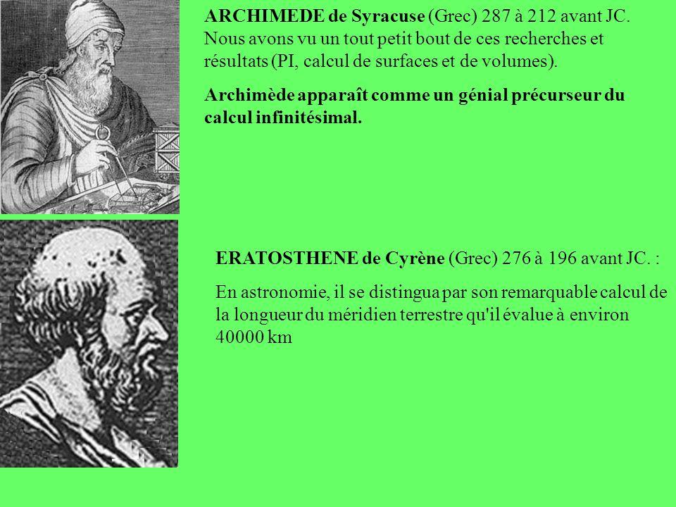 ARCHIMEDE de Syracuse (Grec) 287 à 212 avant JC. Nous avons vu un tout petit bout de ces recherches et résultats (PI, calcul de surfaces et de volumes